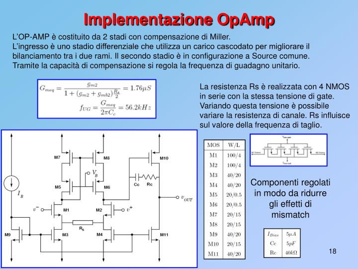 Implementazione OpAmp