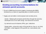 existing accounting recommendations for emission permit accounts