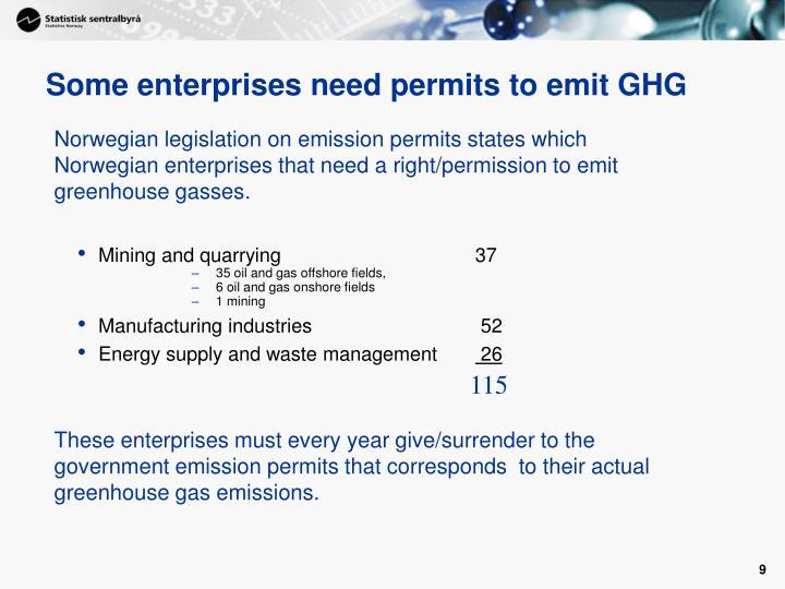 Some enterprises need permits to emit GHG