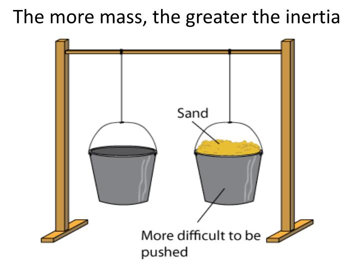 The more mass, the greater the inertia