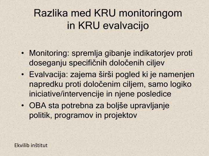 Razlika med KRU monitoringom in KRU evalvacijo