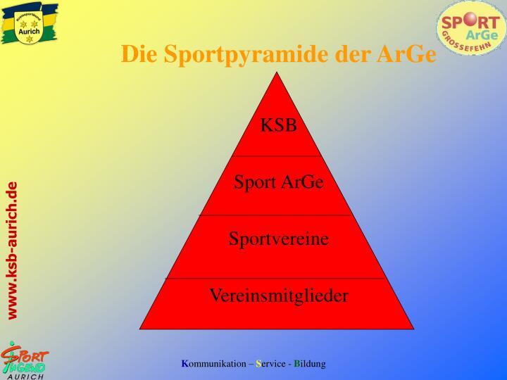 Die Sportpyramide der ArGe