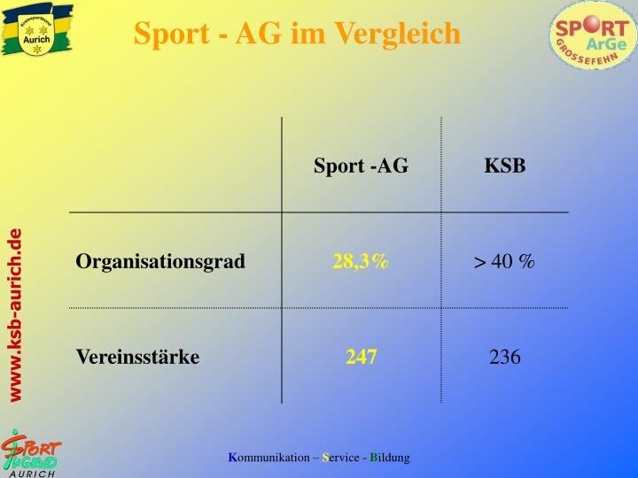 Sport - AG im Vergleich