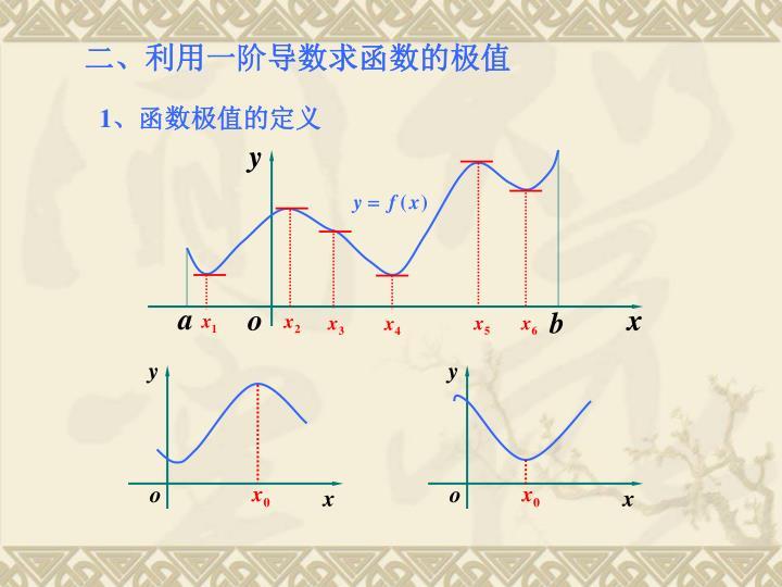 二、利用一阶导数求函数的极值