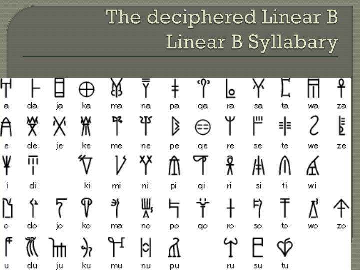 The deciphered Linear B