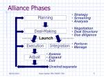 alliance phases