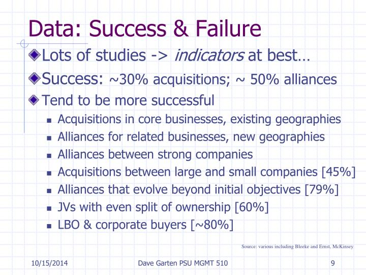 Data: Success & Failure