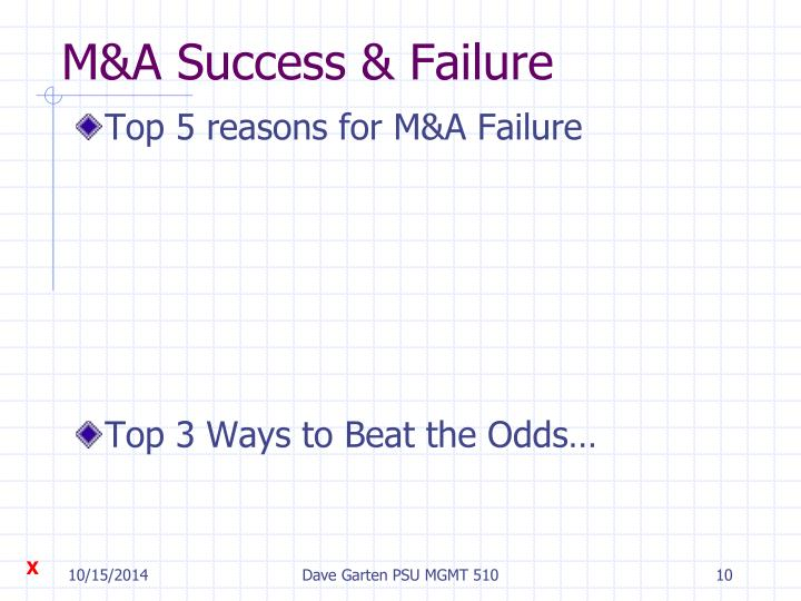 M&A Success & Failure