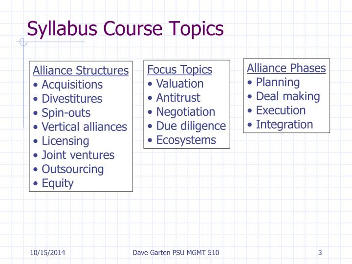 Syllabus course topics