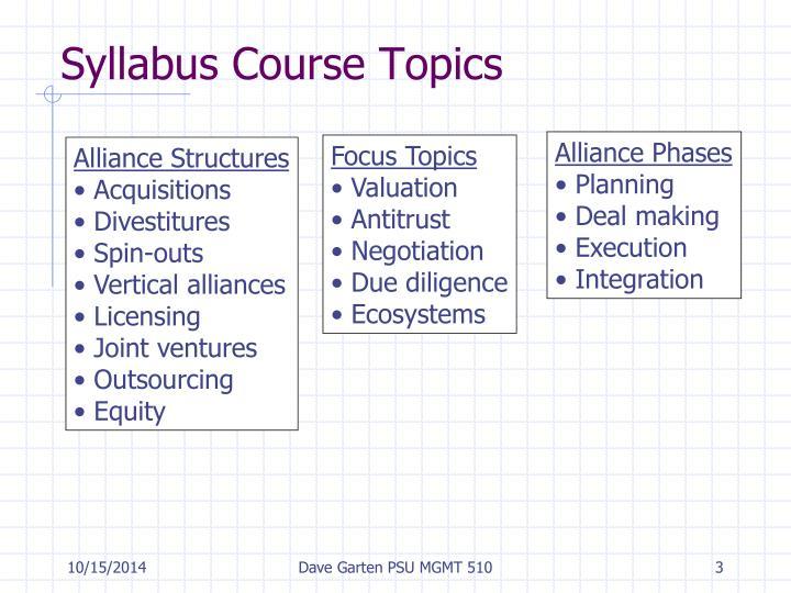 Syllabus Course Topics