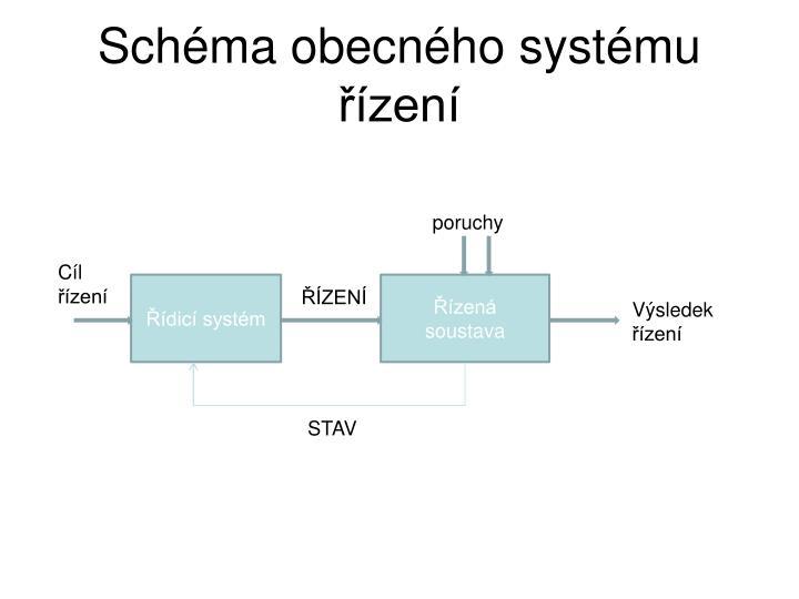 Schéma obecného systému řízení