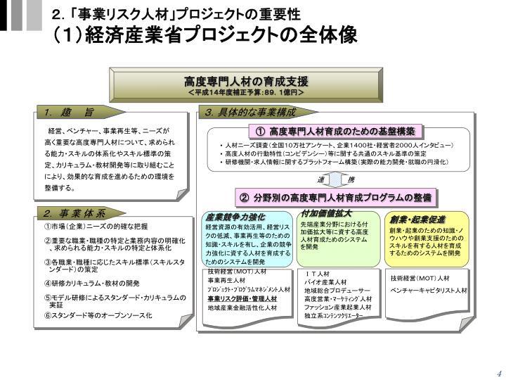 2.「事業リスク人材」プロジェクトの重要性