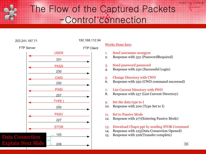 The Flow of the Captured Packets
