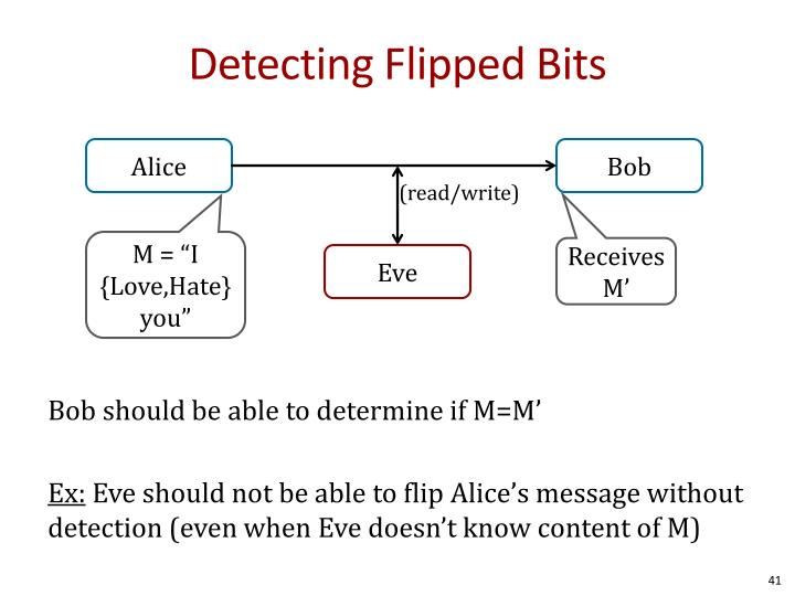 Detecting Flipped Bits