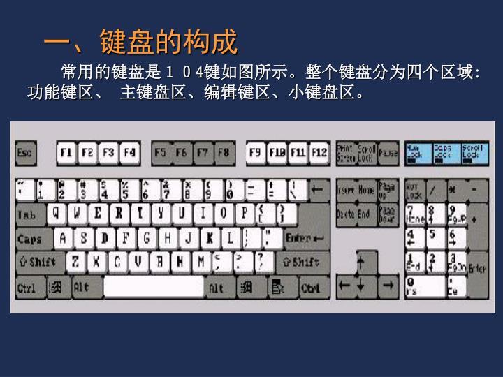 一、键盘的构成