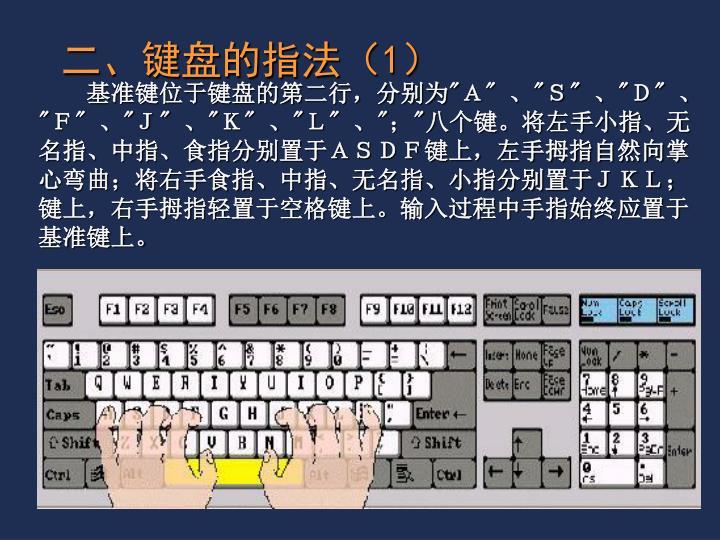 二、键盘的指法(
