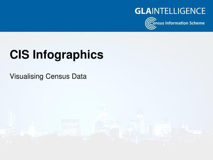 CIS Infographics