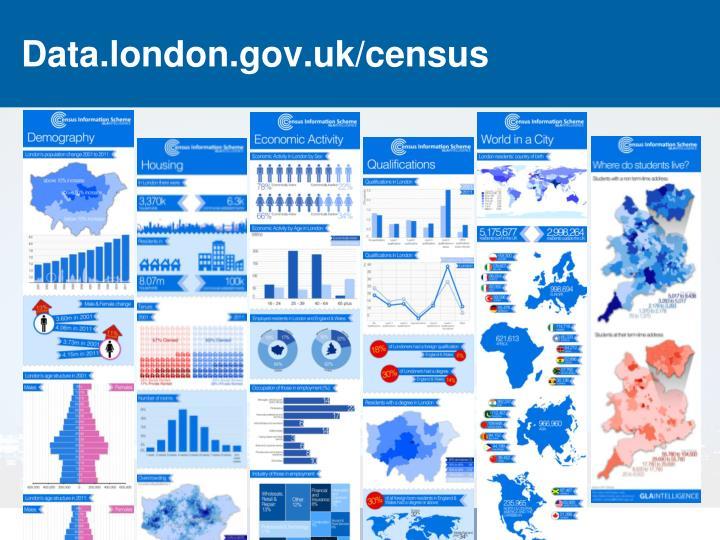Data.london.gov.uk/census