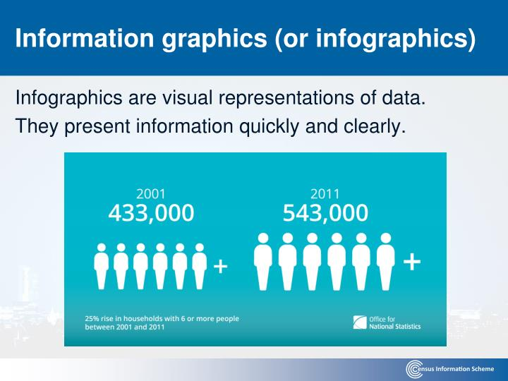 Information graphics (or infographics)