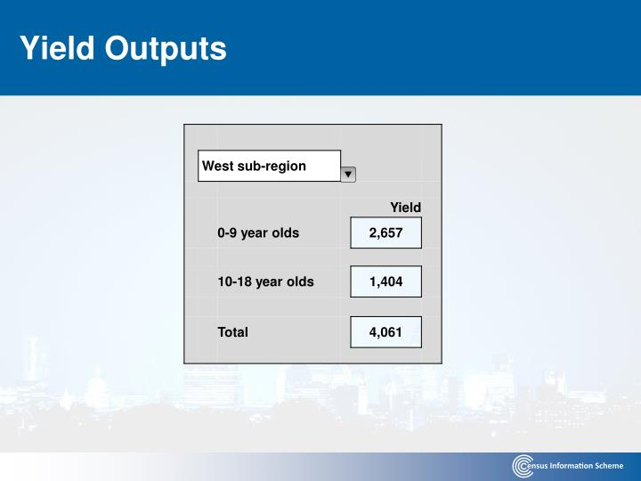 Yield Outputs
