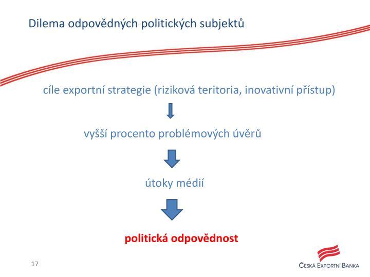 Dilema odpovědných politických subjektů