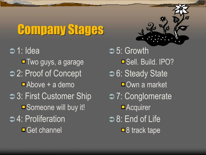 Company Stages
