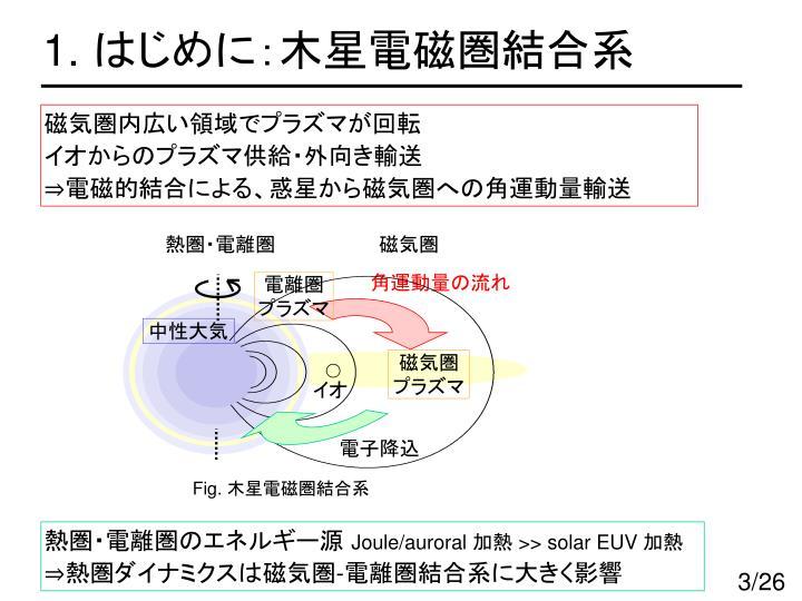 磁気圏内広い領域でプラズマが回転
