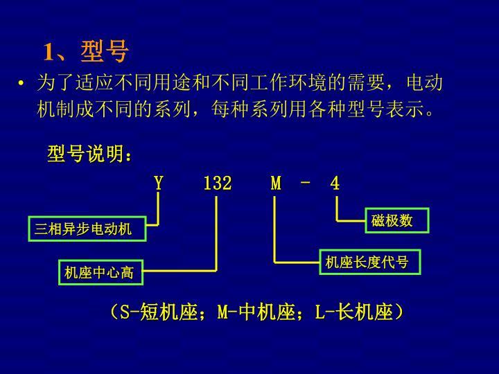 为了适应不同用途和不同工作环境的需要,电动机制成不同的系列,每种系列用各种型号表示。