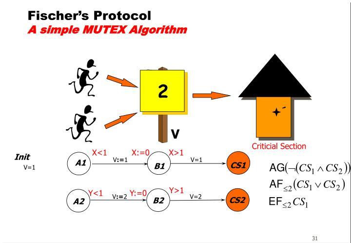 Fischer's Protocol