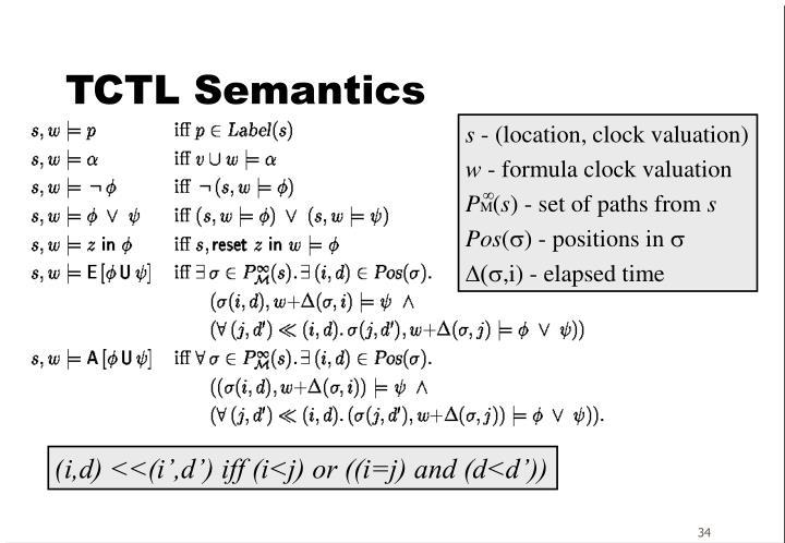 TCTL Semantics
