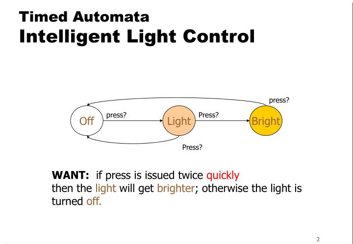 Timed automata intelligent light control