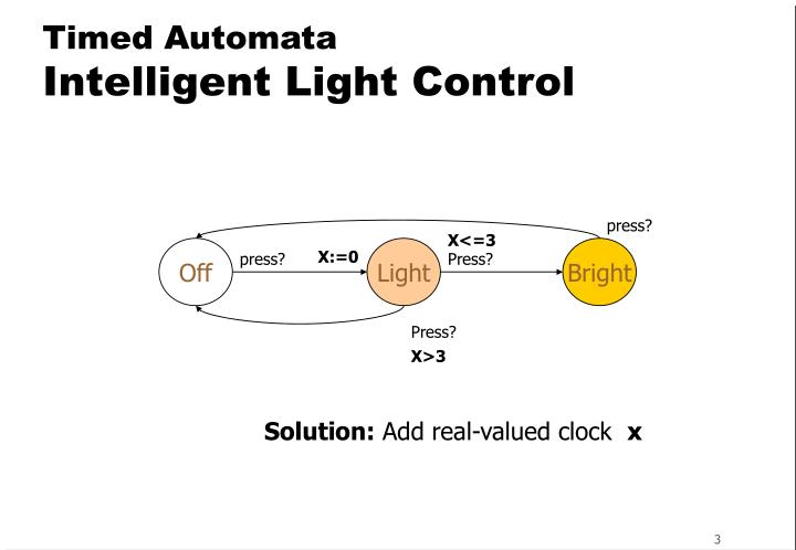 Timed automata intelligent light control1