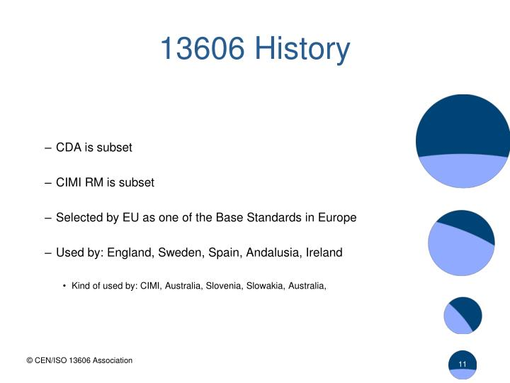 13606 History