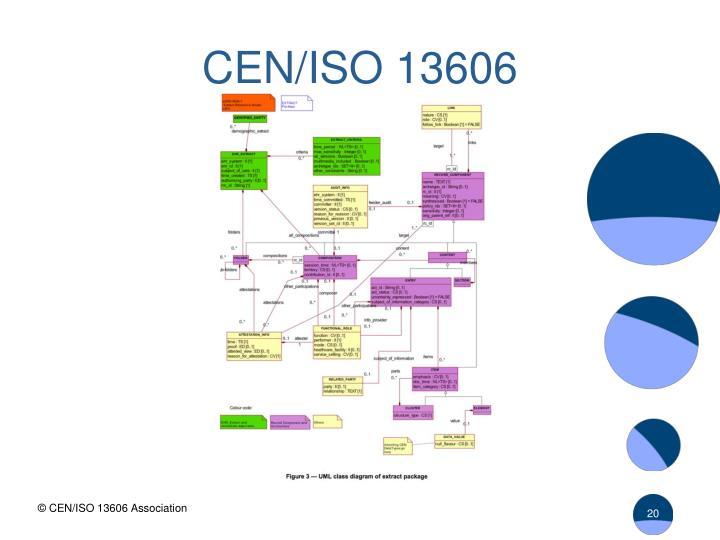 CEN/ISO 13606