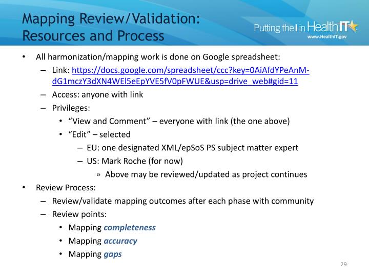 Mapping Review/Validation: