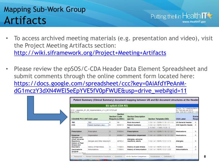 Mapping Sub-Work Group