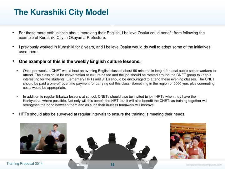 The Kurashiki City Model