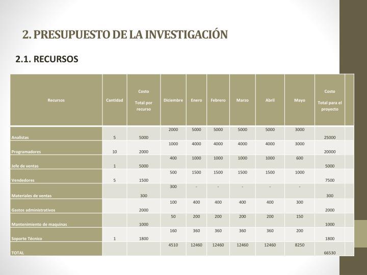 2. PRESUPUESTO DE LA INVESTIGACIÓN