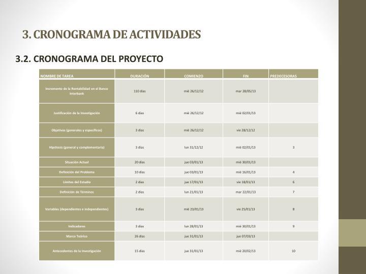 3. CRONOGRAMA DE ACTIVIDADES
