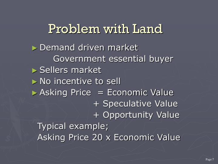 Problem with Land