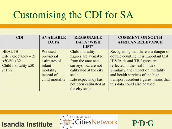 Customising the CDI for SA