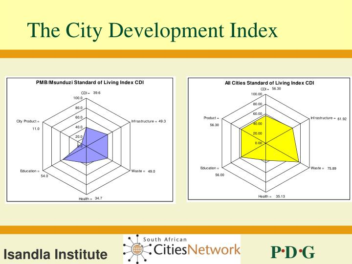 The City Development Index