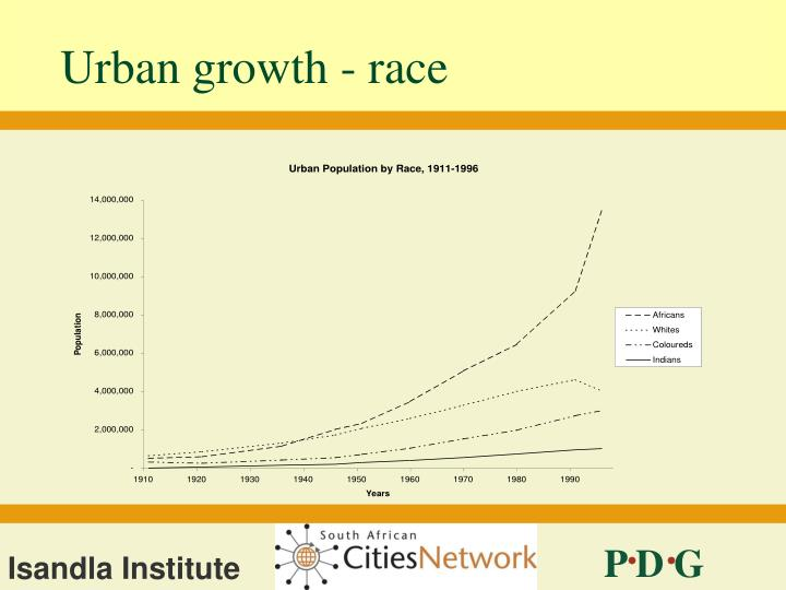 Urban growth - race