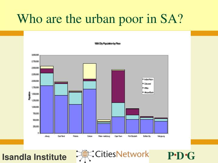Who are the urban poor in SA?