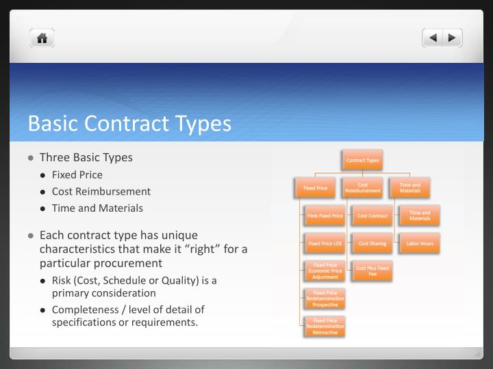 Basic Contract Types
