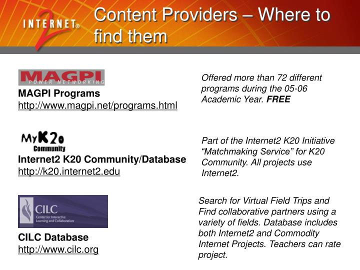 Content Providers – Where to find them