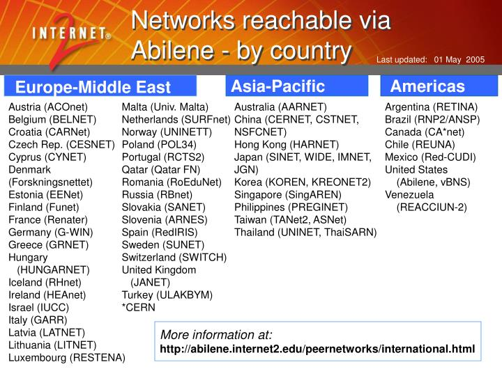 Networks reachable via