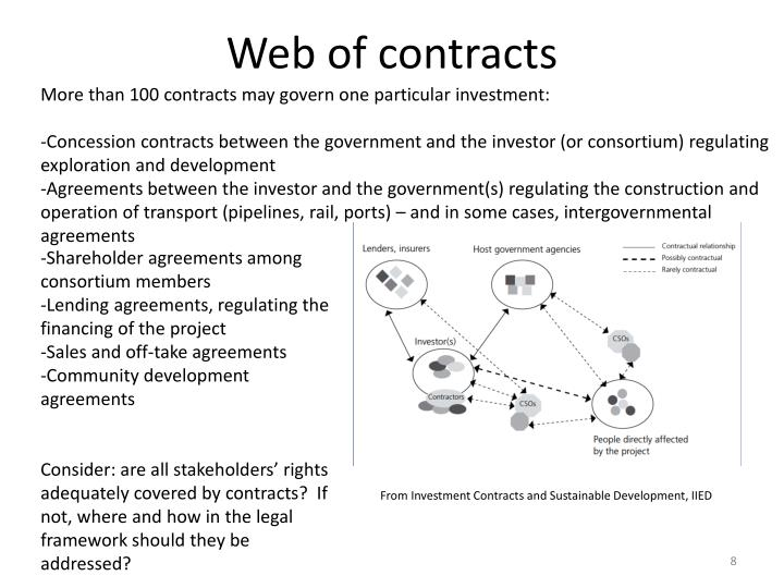 Web of contracts