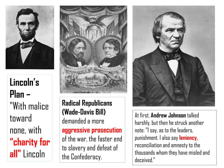 Lincoln's Plan –