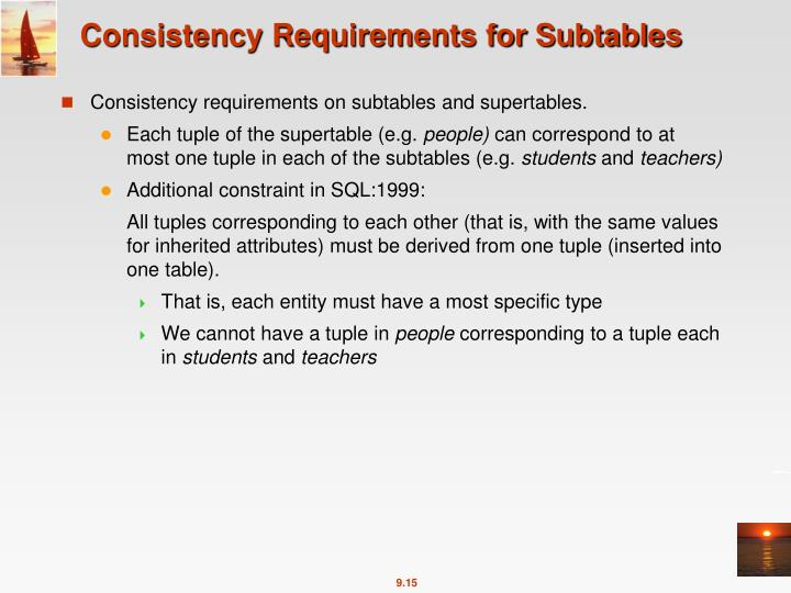 Consistency Requirements for Subtables